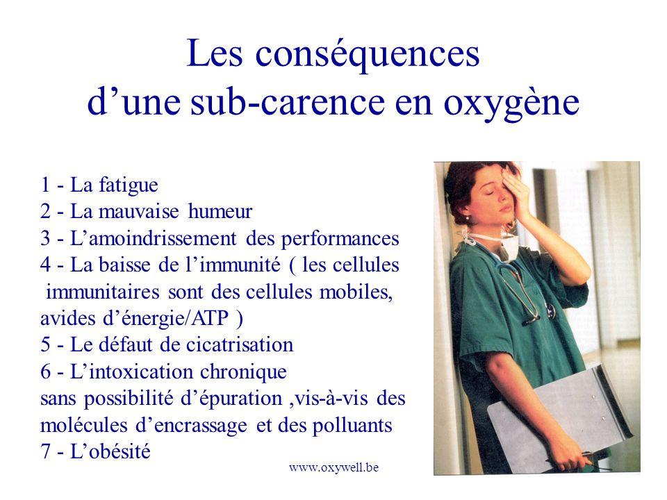 www.oxywell.be Les conséquences dune sub-carence en oxygène 1 - La fatigue 2 - La mauvaise humeur 3 - Lamoindrissement des performances 4 - La baisse