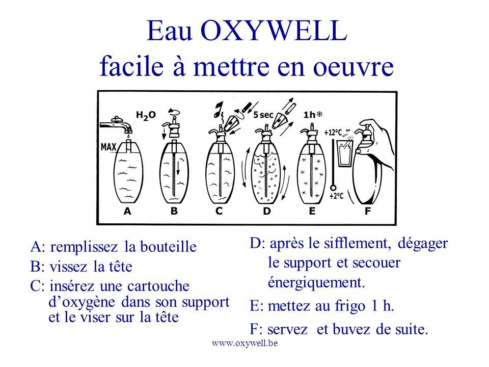 www.oxywell.be A: remplissez la bouteille B: vissez la tête C: insérez une cartouche doxygène dans son support et le viser sur la tête Eau OXYWELL fac
