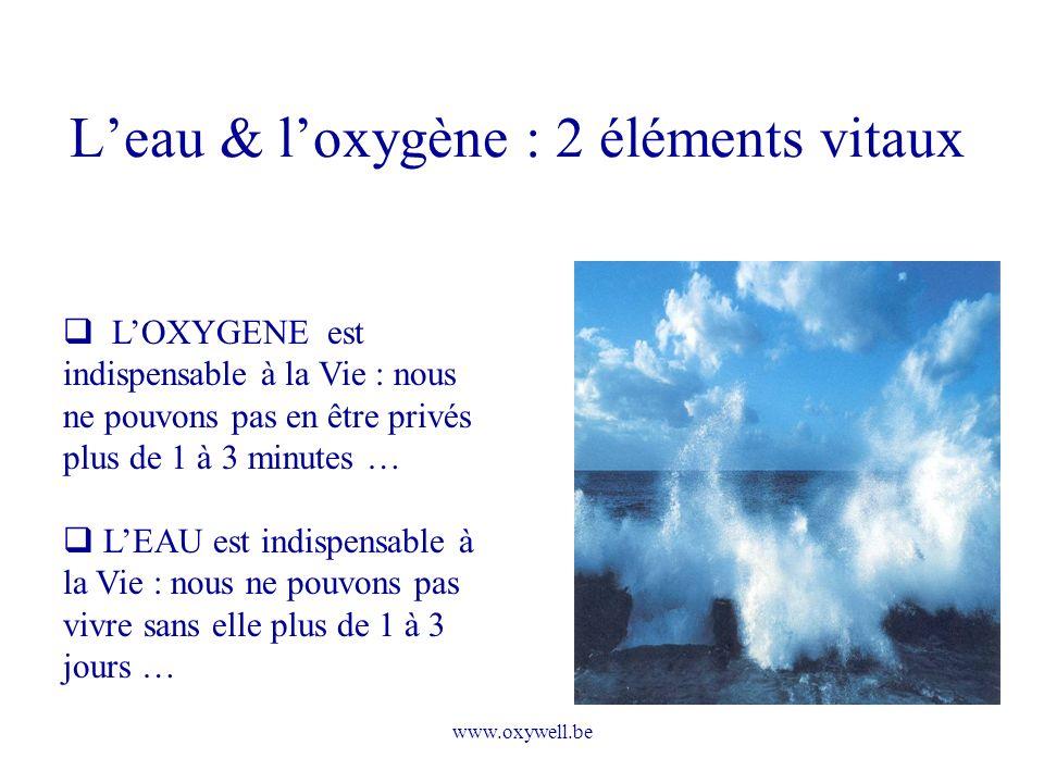 www.oxywell.be Leau & loxygène : 2 éléments vitaux LOXYGENE est indispensable à la Vie : nous ne pouvons pas en être privés plus de 1 à 3 minutes … LE