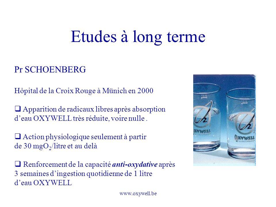 www.oxywell.be Etudes à long terme Pr SCHOENBERG Hôpital de la Croix Rouge à Münich en 2000 Apparition de radicaux libres après absorption deau OXYWEL