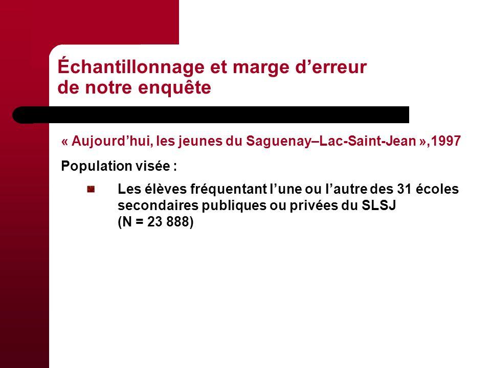 Échantillonnage et marge derreur de notre enquête « Aujourdhui, les jeunes du Saguenay–Lac-Saint-Jean »,1997 Population visée : Les élèves fréquentant lune ou lautre des 31 écoles secondaires publiques ou privées du SLSJ (N = 23 888)