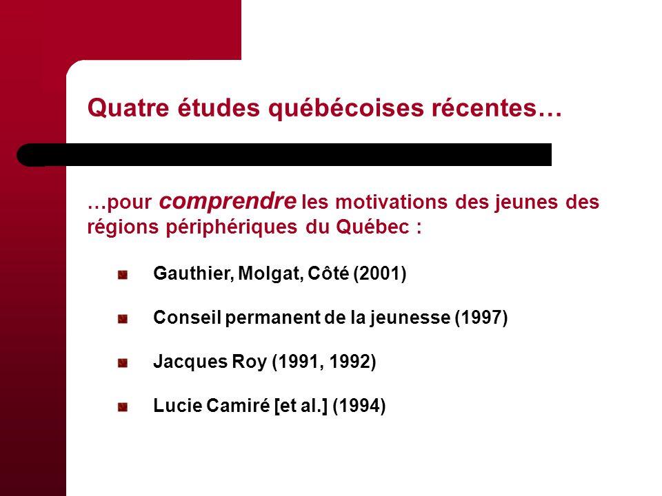 Quatre études québécoises récentes… Gauthier, Molgat, Côté (2001) Conseil permanent de la jeunesse (1997) Jacques Roy (1991, 1992) Lucie Camiré [et al.] (1994) …pour comprendre les motivations des jeunes des régions périphériques du Québec :