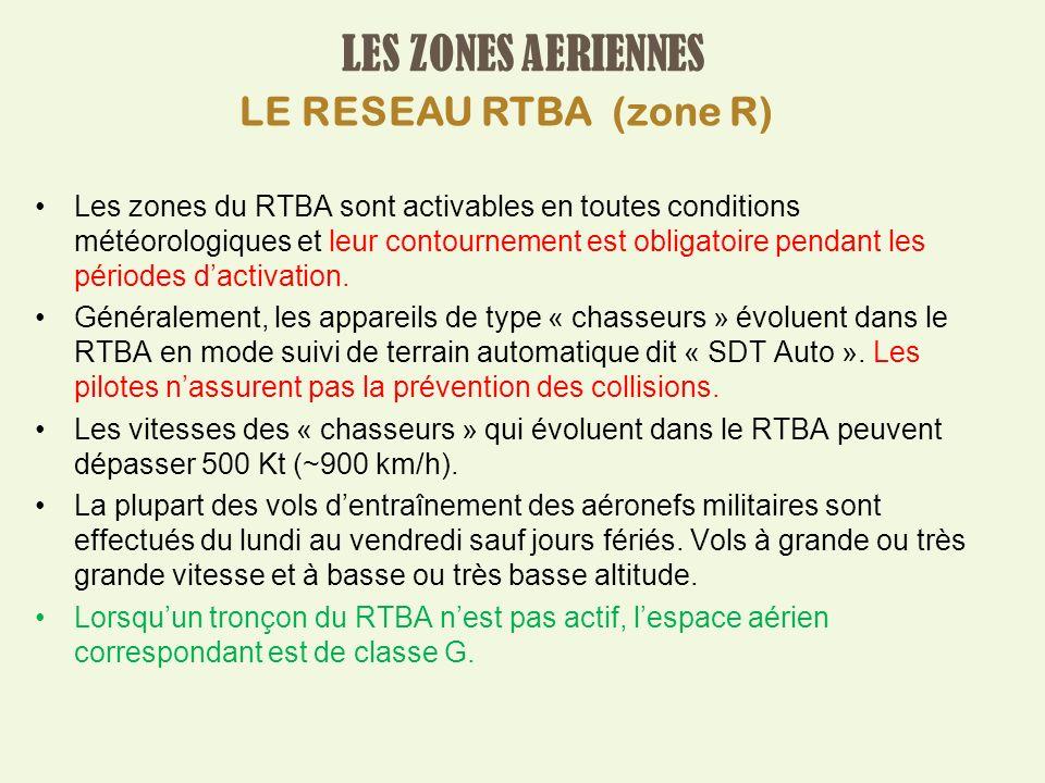 LES ZONES AERIENNES Les zones du RTBA sont activables en toutes conditions météorologiques et leur contournement est obligatoire pendant les périodes dactivation.