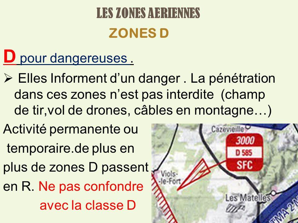 LES ZONES AERIENNES ZONES D D pour dangereuses.Elles Informent dun danger.