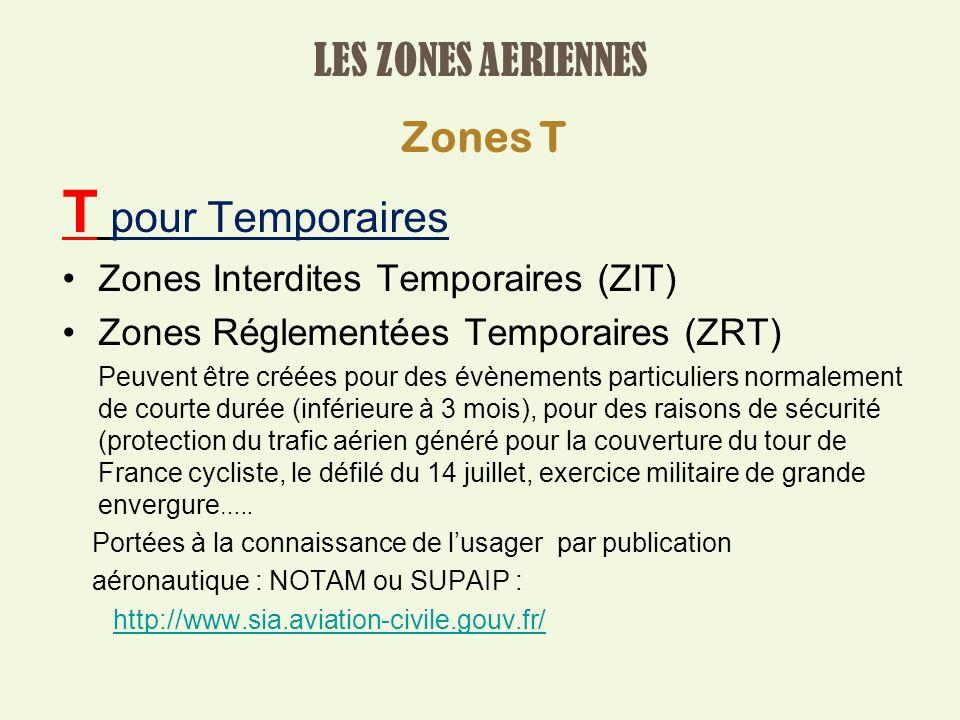 LES ZONES AERIENNES Zones T T pour Temporaires Zones Interdites Temporaires (ZIT) Zones Réglementées Temporaires (ZRT) Peuvent être créées pour des évènements particuliers normalement de courte durée (inférieure à 3 mois), pour des raisons de sécurité (protection du trafic aérien généré pour la couverture du tour de France cycliste, le défilé du 14 juillet, exercice militaire de grande envergure …..