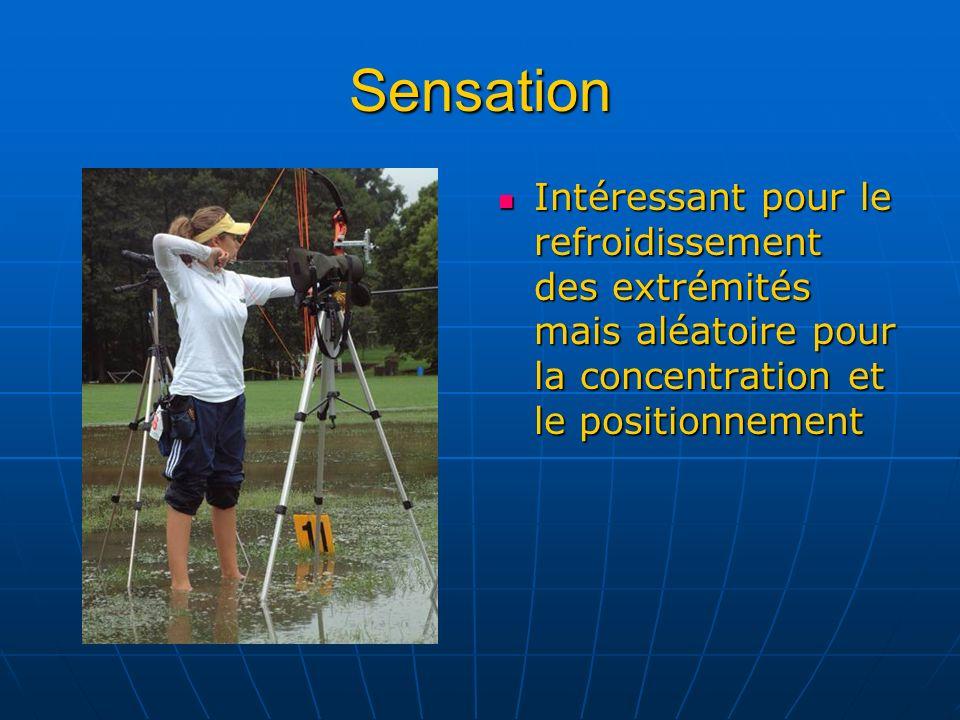 Sensation Intéressant pour le refroidissement des extrémités mais aléatoire pour la concentration et le positionnement Intéressant pour le refroidisse