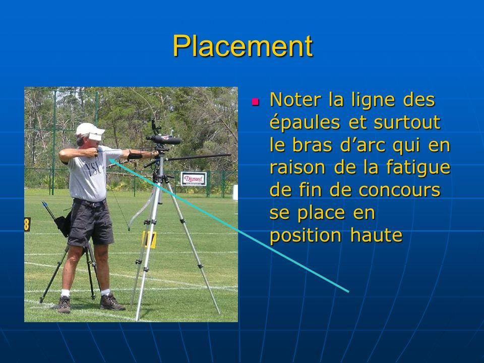 Placement Noter la ligne des épaules et surtout le bras darc qui en raison de la fatigue de fin de concours se place en position haute Noter la ligne