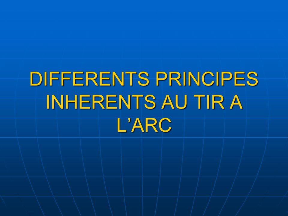 DIFFERENTS PRINCIPES INHERENTS AU TIR A LARC