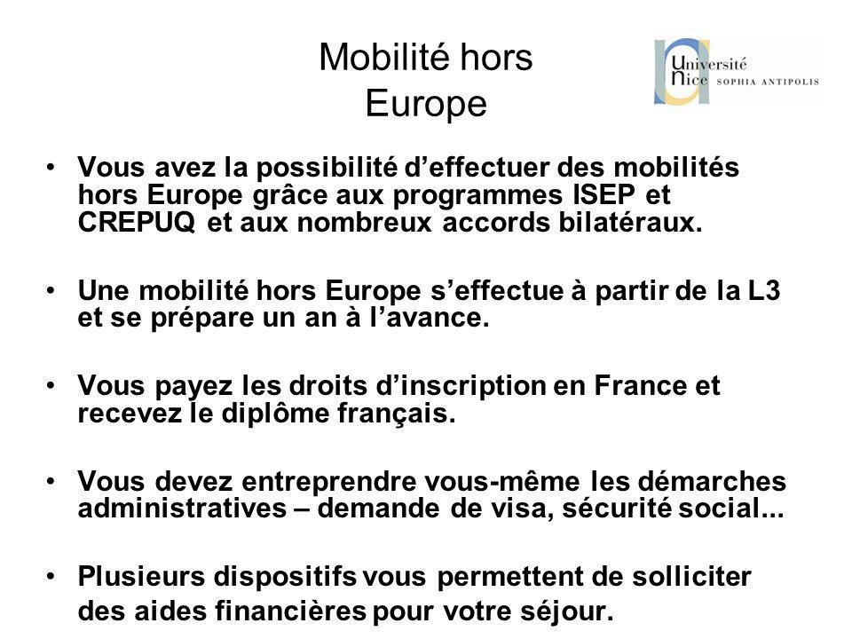 Mobilité hors Europe Vous avez la possibilité deffectuer des mobilités hors Europe grâce aux programmes ISEP et CREPUQ et aux nombreux accords bilatér