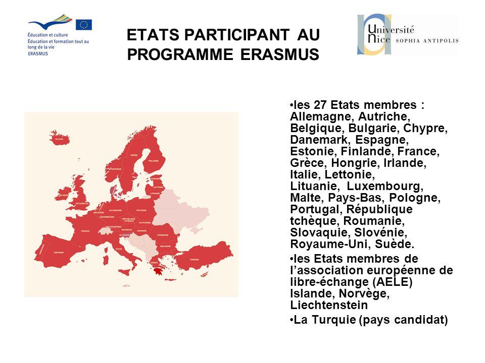 ETATS PARTICIPANT AU PROGRAMME ERASMUS les 27 Etats membres : Allemagne, Autriche, Belgique, Bulgarie, Chypre, Danemark, Espagne, Estonie, Finlande, F