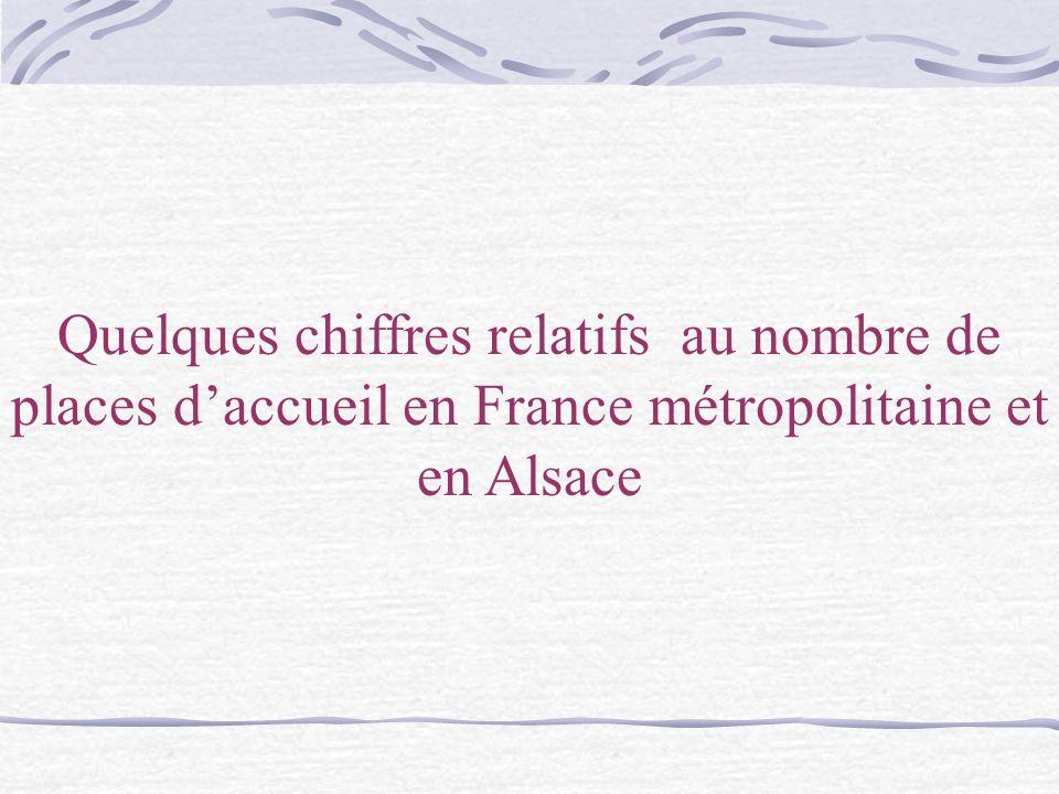 Quelques chiffres relatifs au nombre de places daccueil en France métropolitaine et en Alsace