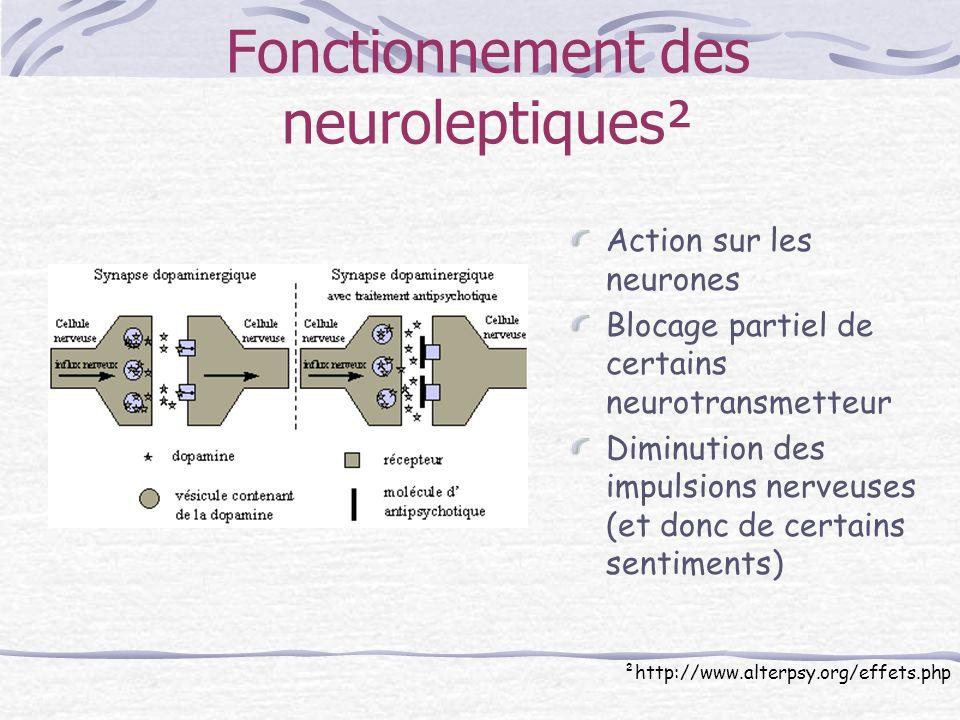 Action sur les neurones Blocage partiel de certains neurotransmetteur Diminution des impulsions nerveuses (et donc de certains sentiments) ²http://www.alterpsy.org/effets.php Fonctionnement des neuroleptiques²