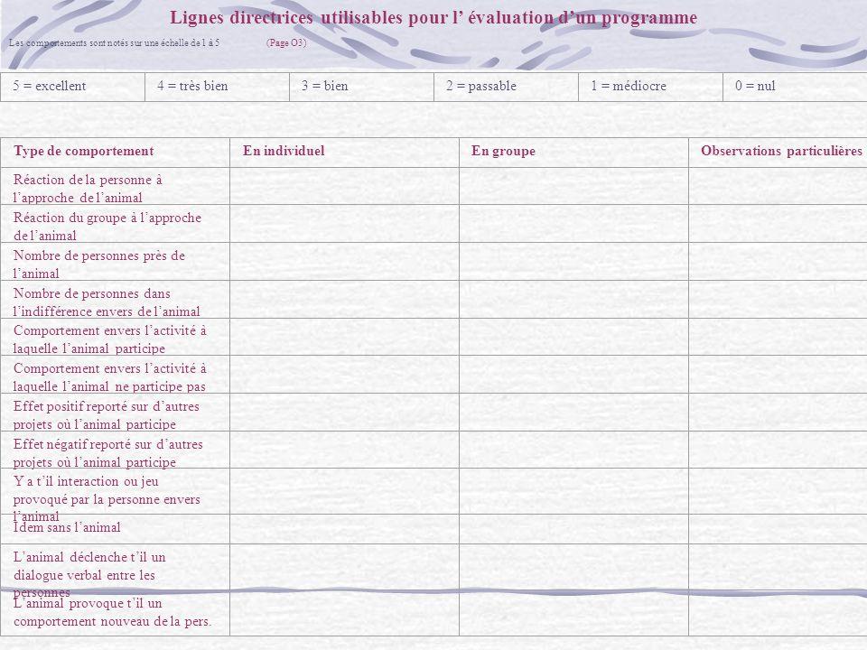 Lignes directrices utilisables pour l évaluation dun programme Les comportements sont notés sur une échelle de 1 à 5 (Page O3) 5 = excellent4 = très b