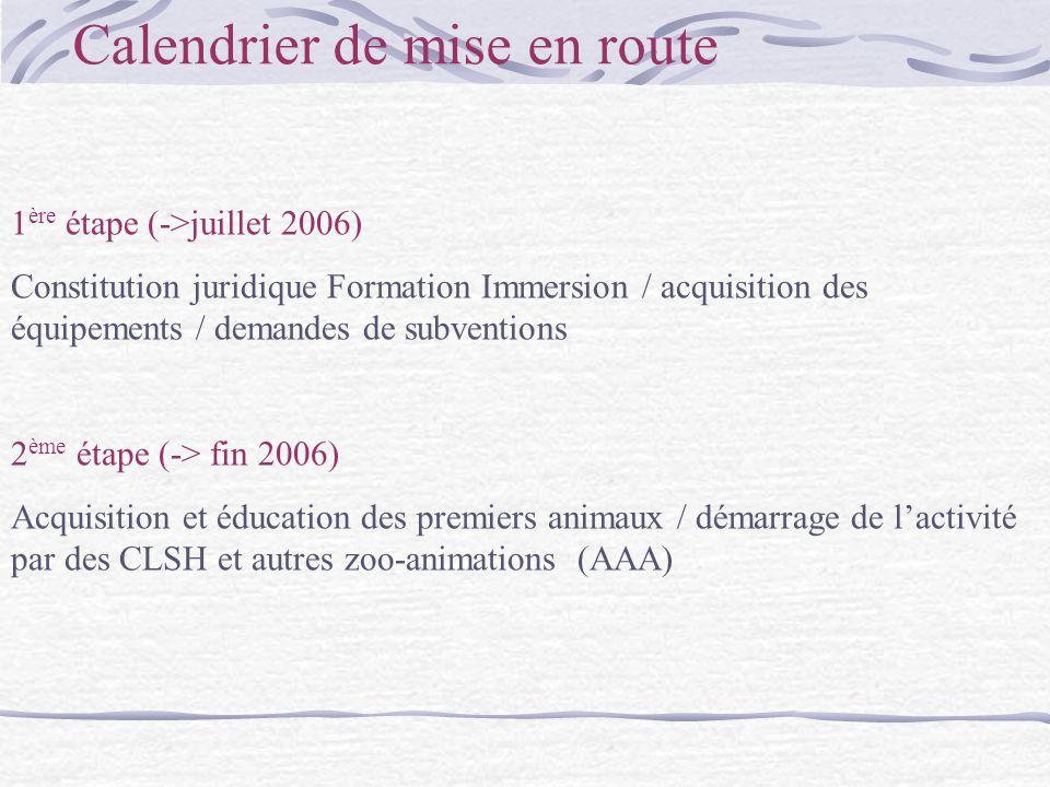 Calendrier de mise en route 1 ère étape (->juillet 2006) Constitution juridique Formation Immersion / acquisition des équipements / demandes de subventions 2 ème étape (-> fin 2006) Acquisition et éducation des premiers animaux / démarrage de lactivité par des CLSH et autres zoo-animations (AAA)