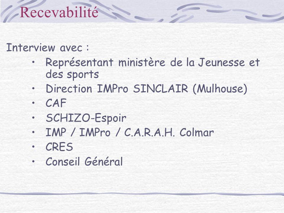 Interview avec : Représentant ministère de la Jeunesse et des sports Direction IMPro SINCLAIR (Mulhouse) CAF SCHIZO-Espoir IMP / IMPro / C.A.R.A.H.