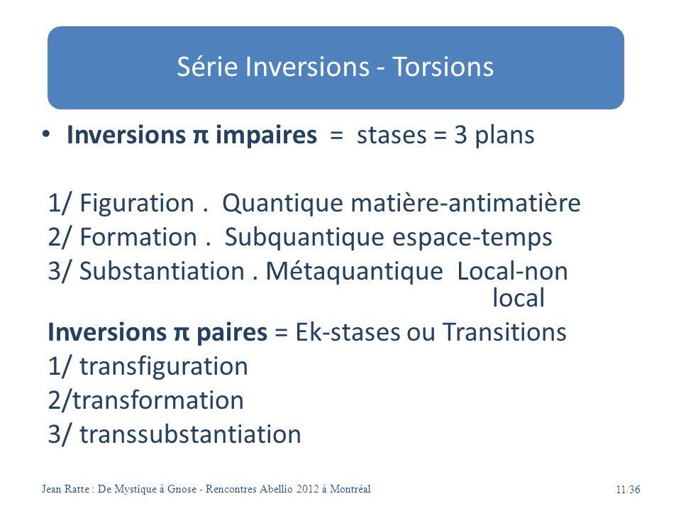 Jean Ratte : De Mystique à Gnose - Rencontres Abellio 2012 à Montréal 11/36 Inversions π impaires = stases = 3 plans 1/ Figuration. Quantique matière-