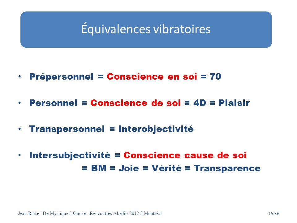 Jean Ratte : De Mystique à Gnose - Rencontres Abellio 2012 à Montréal 16/36 Prépersonnel = Conscience en soi = 70 Personnel = Conscience de soi = 4D =