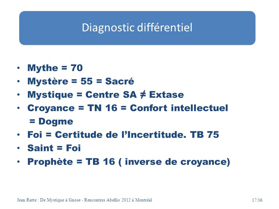 Jean Ratte : De Mystique à Gnose - Rencontres Abellio 2012 à Montréal 17/36 Mythe = 70 Mystère = 55 = Sacré Mystique = Centre SA Extase Croyance = TN