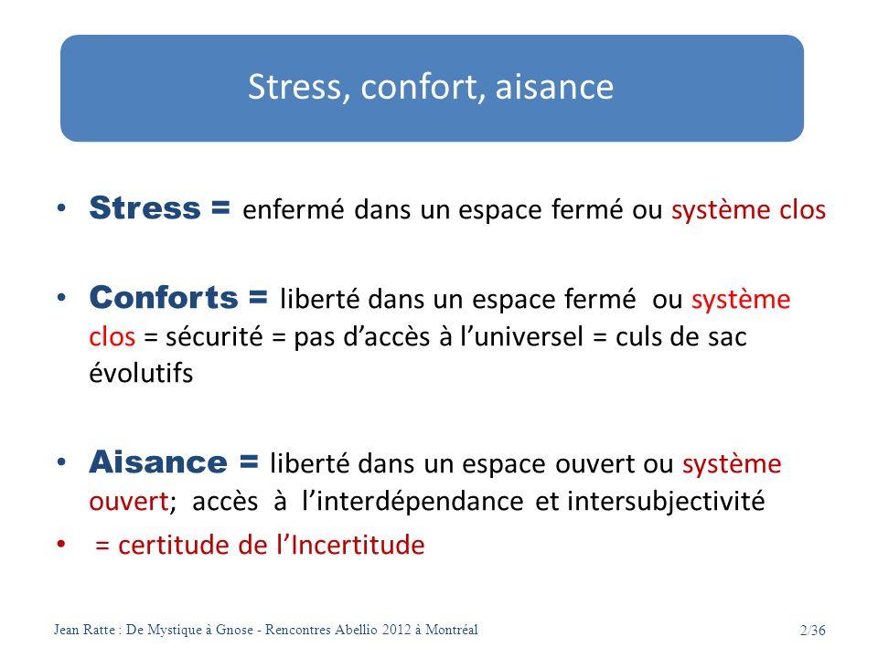Jean Ratte : De Mystique à Gnose - Rencontres Abellio 2012 à Montréal 2/36 Stress = enfermé dans un espace fermé ou système clos Conforts = liberté da