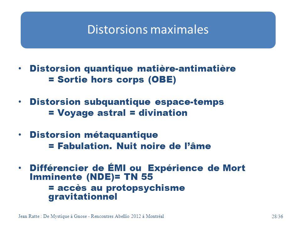 Jean Ratte : De Mystique à Gnose - Rencontres Abellio 2012 à Montréal 28/36 Distorsion quantique matière-antimatière = Sortie hors corps (OBE) Distors