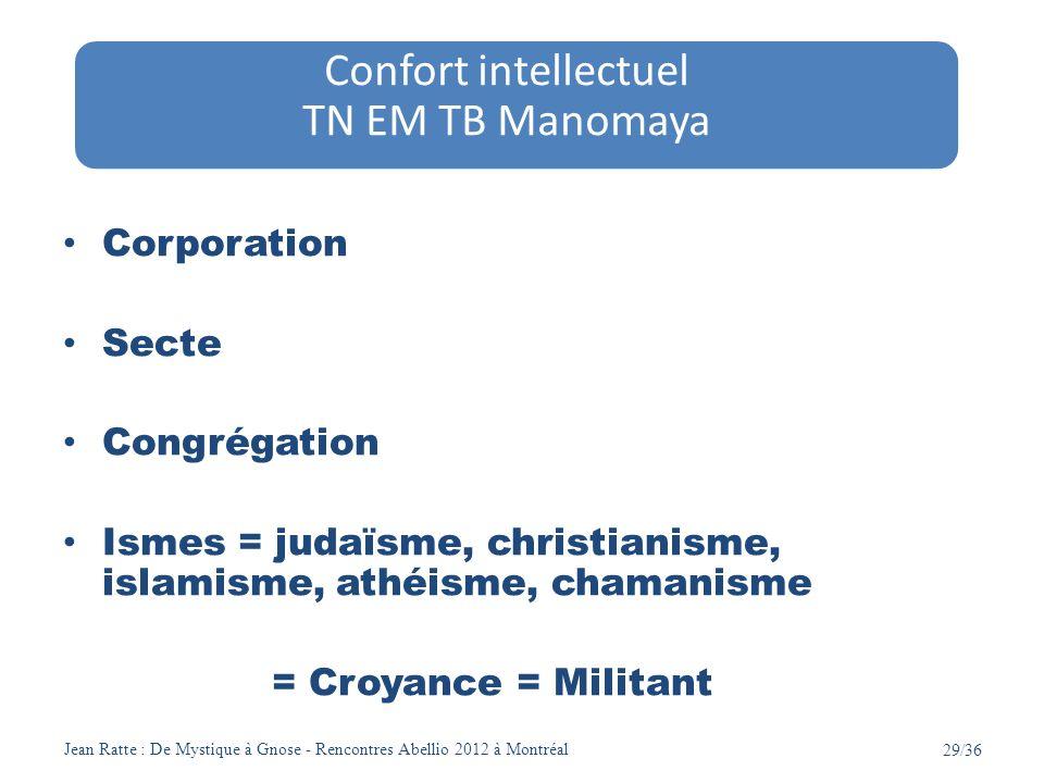 Jean Ratte : De Mystique à Gnose - Rencontres Abellio 2012 à Montréal 29/36 Corporation Secte Congrégation Ismes = judaïsme, christianisme, islamisme,