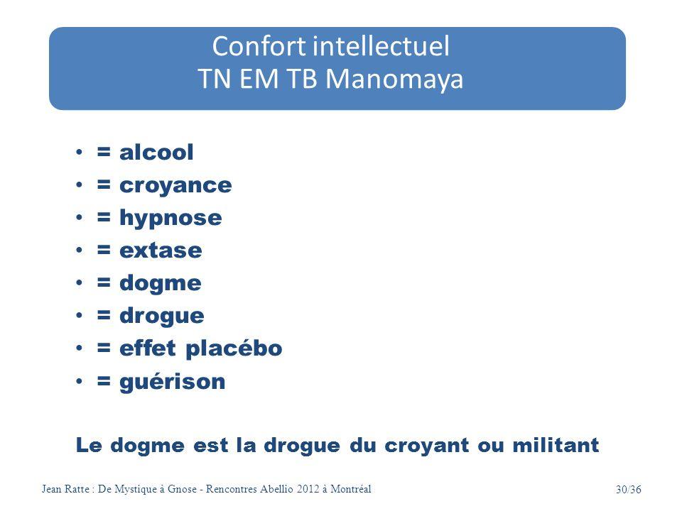 Jean Ratte : De Mystique à Gnose - Rencontres Abellio 2012 à Montréal 30/36 = alcool = croyance = hypnose = extase = dogme = drogue = effet placébo =