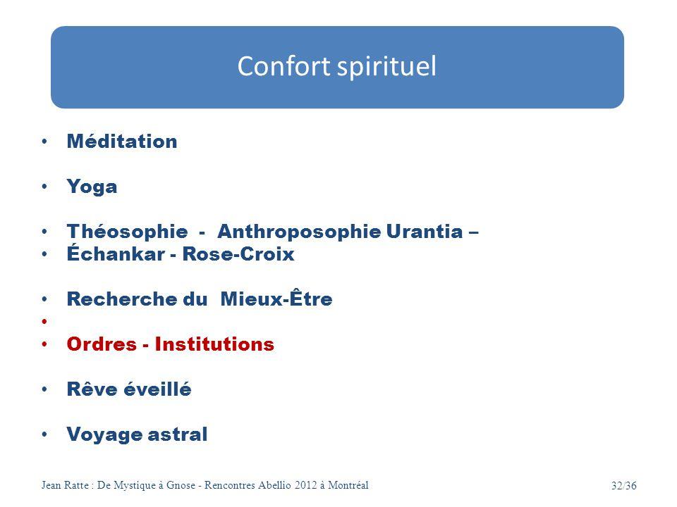 Jean Ratte : De Mystique à Gnose - Rencontres Abellio 2012 à Montréal 32/36 Méditation Yoga Théosophie - Anthroposophie Urantia – Échankar - Rose-Croi
