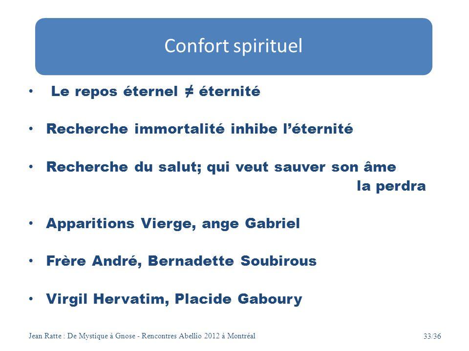 Jean Ratte : De Mystique à Gnose - Rencontres Abellio 2012 à Montréal 33/36 Le repos éternel éternité Recherche immortalité inhibe léternité Recherche