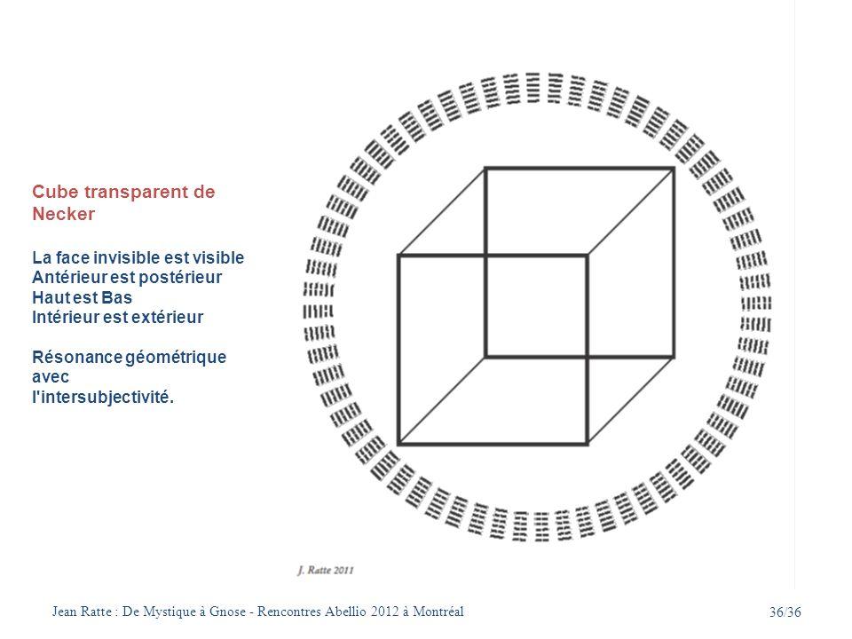 Jean Ratte : De Mystique à Gnose - Rencontres Abellio 2012 à Montréal 36/36 Cube transparent de Necker La face invisible est visible Antérieur est pos