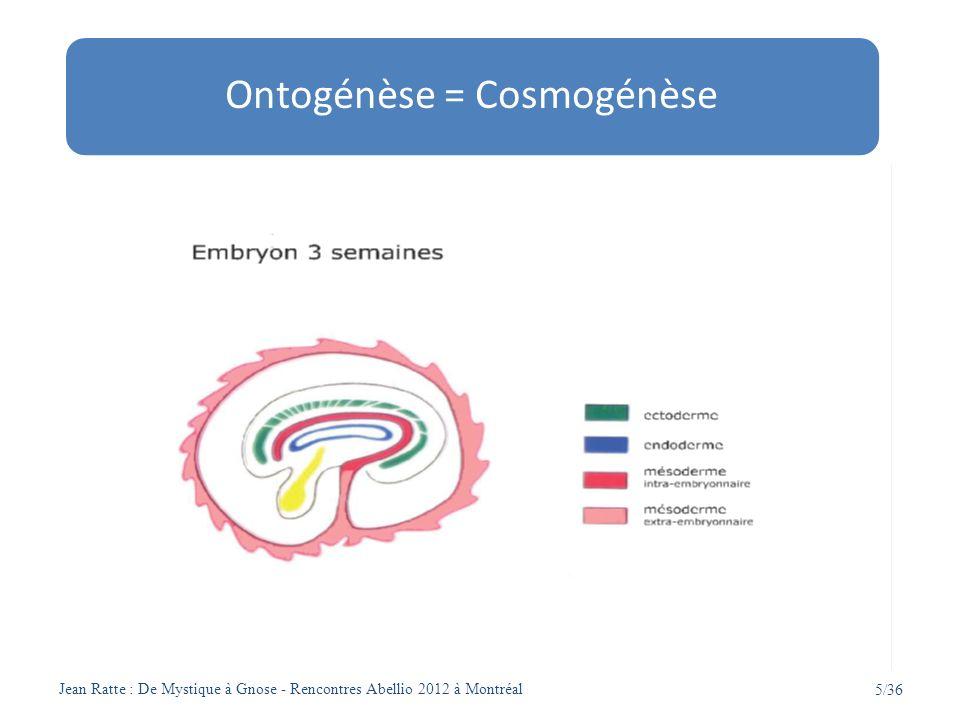 Jean Ratte : De Mystique à Gnose - Rencontres Abellio 2012 à Montréal 5/36 Ontogénèse = Cosmogénèse
