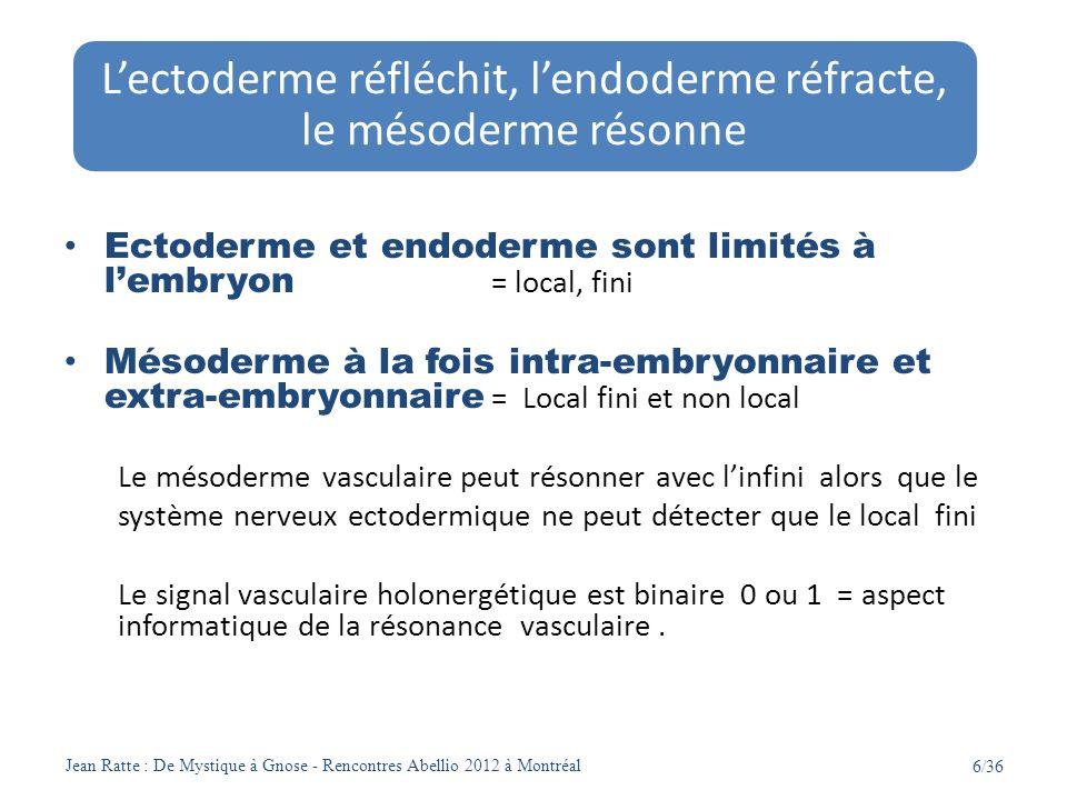 Jean Ratte : De Mystique à Gnose - Rencontres Abellio 2012 à Montréal 6/36 Ectoderme et endoderme sont limités à lembryon = local, fini Mésoderme à la