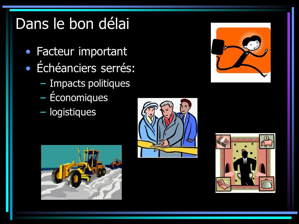 Dans le bon délai Facteur important Échéanciers serrés: –Impacts politiques –Économiques –logistiques