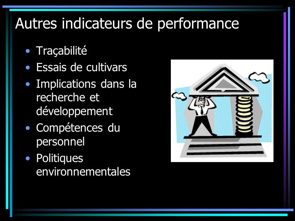 Autres indicateurs de performance Traçabilité Essais de cultivars Implications dans la recherche et développement Compétences du personnel Politiques