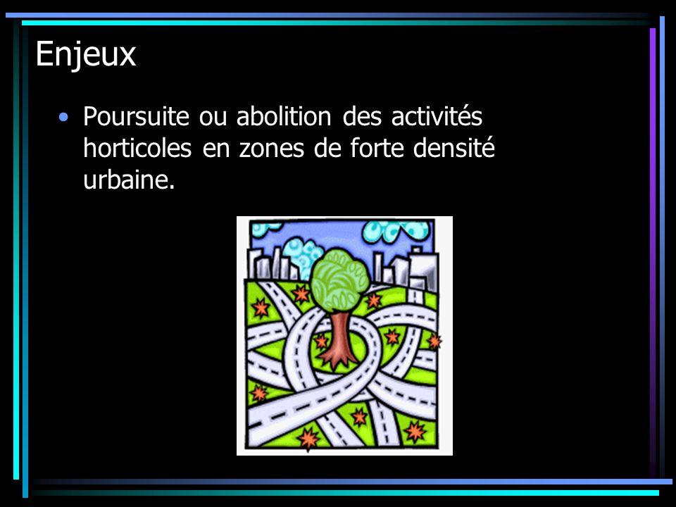Enjeux Poursuite ou abolition des activités horticoles en zones de forte densité urbaine.