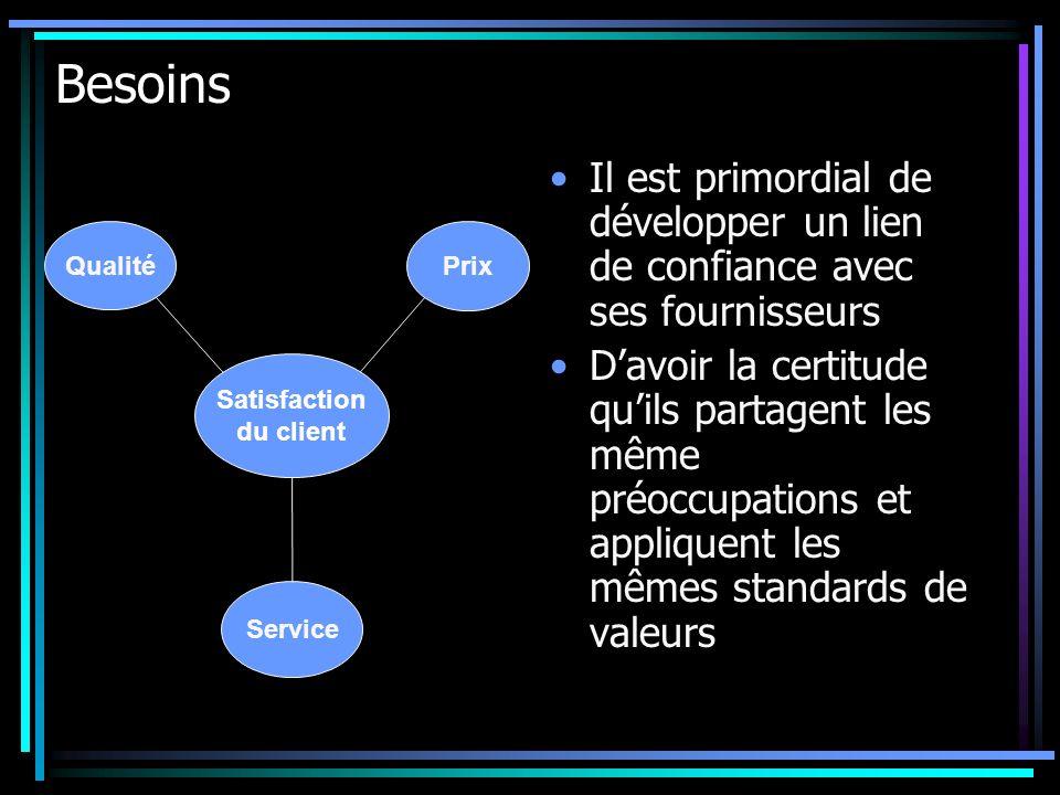 Particularités sappliquant à lentreprise publique et parapublique: Le processus doit : Se faire de manière transparente Respecter la Loi sur les cités et les villes du Québec (chapitre C – 19)