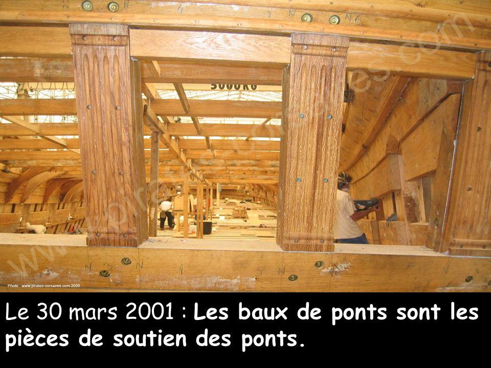 Le 2 mai 2000 A ce stade, le travail des charpentiers va pour l essentiel se passer à l intérieur du navire.