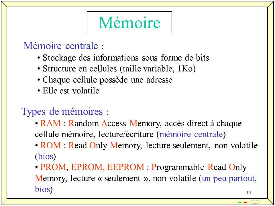 11 Mémoire Mémoire centrale : Stockage des informations sous forme de bits Structure en cellules (taille variable, 1Ko) Chaque cellule possède une adr
