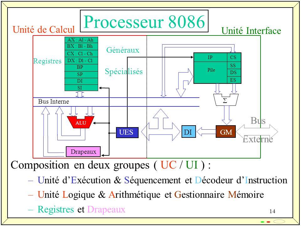 14 Processeur 8086 Composition en deux groupes ( UC / UI ) : –Unité dExécution & Séquencement et Décodeur dInstruction –Unité Logique & Arithmétique e