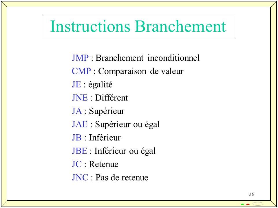 26 Instructions Branchement JMP : Branchement inconditionnel CMP : Comparaison de valeur JE : égalité JNE : Différent JA : Supérieur JAE : Supérieur o