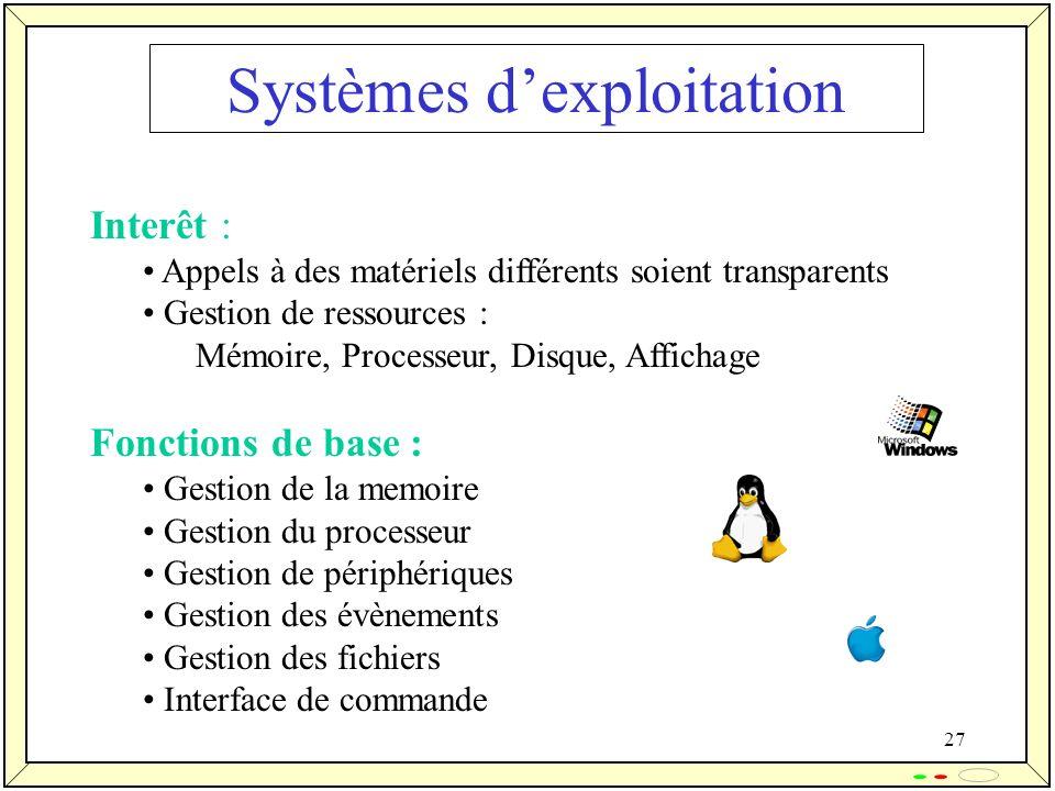 27 Systèmes dexploitation Interêt : Appels à des matériels différents soient transparents Gestion de ressources : Mémoire, Processeur, Disque, Afficha