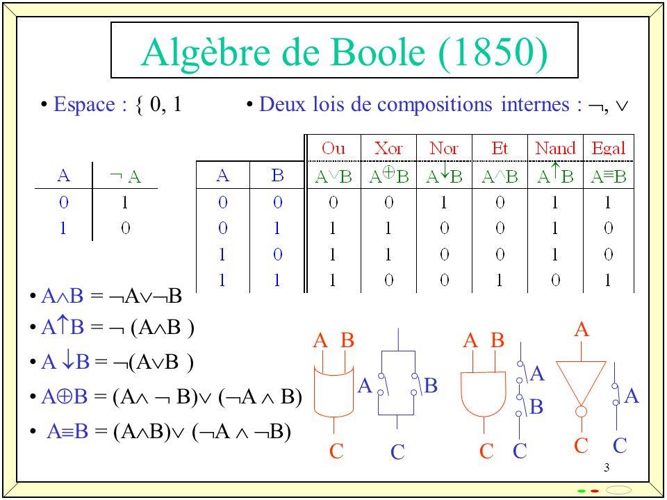 4 Propriétés de lalgèbre Associativité (A B) C = A (B) C) (A B) C = A (B C) Commutativité A B = B A A B = B A Distributivité A (B C) = (A B) (A C) A (B C) = (A B) (A C) Loi dIdentitéA 0 = A A 1 = A Loi du 0 et 1A 1 = 1 A 0 = 0 Loi d inversionA A = 1 A A = 0 Théorème De Morgan (A B C...) = A B C… (A B C...) = A B C...
