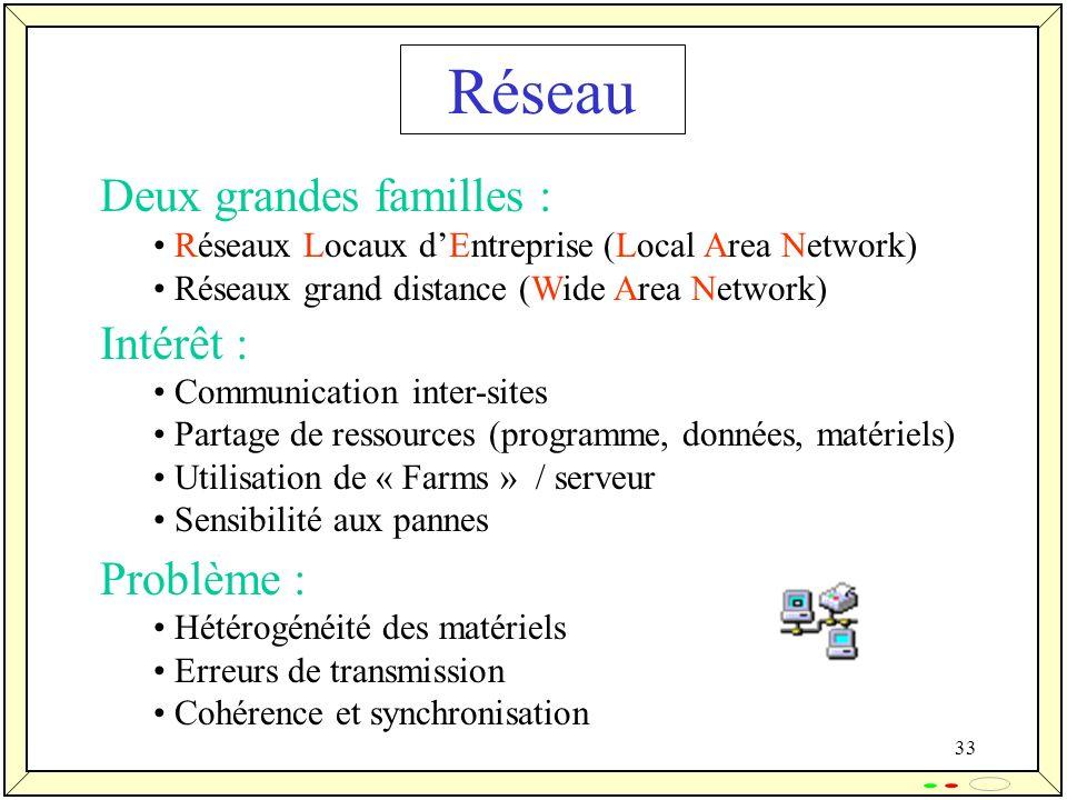 33 Réseau Deux grandes familles : Réseaux Locaux dEntreprise (Local Area Network) Réseaux grand distance (Wide Area Network) Intérêt : Communication i