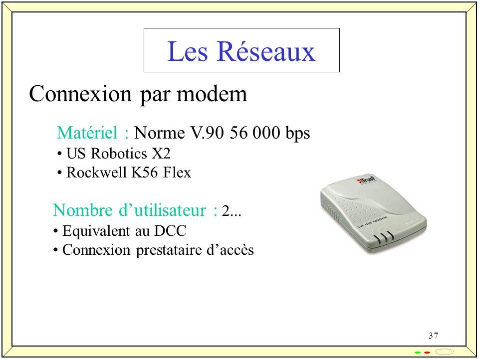 37 Les Réseaux Connexion par modem Matériel : Norme V.90 56 000 bps US Robotics X2 Rockwell K56 Flex Nombre dutilisateur : 2... Equivalent au DCC Conn