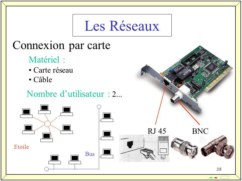 38 Les Réseaux Connexion par carte RJ 45BNC Matériel : Carte réseau Câble Nombre dutilisateur : 2... Etoile Bus