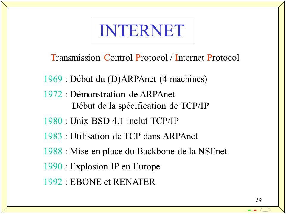 39 INTERNET Transmission Control Protocol / Internet Protocol 1969 : Début du (D)ARPAnet (4 machines) 1972 : Démonstration de ARPAnet Début de la spéc
