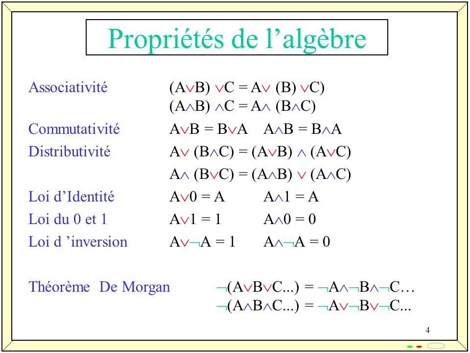 4 Propriétés de lalgèbre Associativité (A B) C = A (B) C) (A B) C = A (B C) Commutativité A B = B A A B = B A Distributivité A (B C) = (A B) (A C) A (