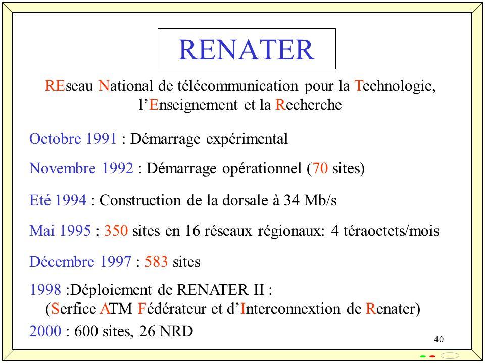 40 RENATER REseau National de télécommunication pour la Technologie, lEnseignement et la Recherche Octobre 1991 : Démarrage expérimental Novembre 1992