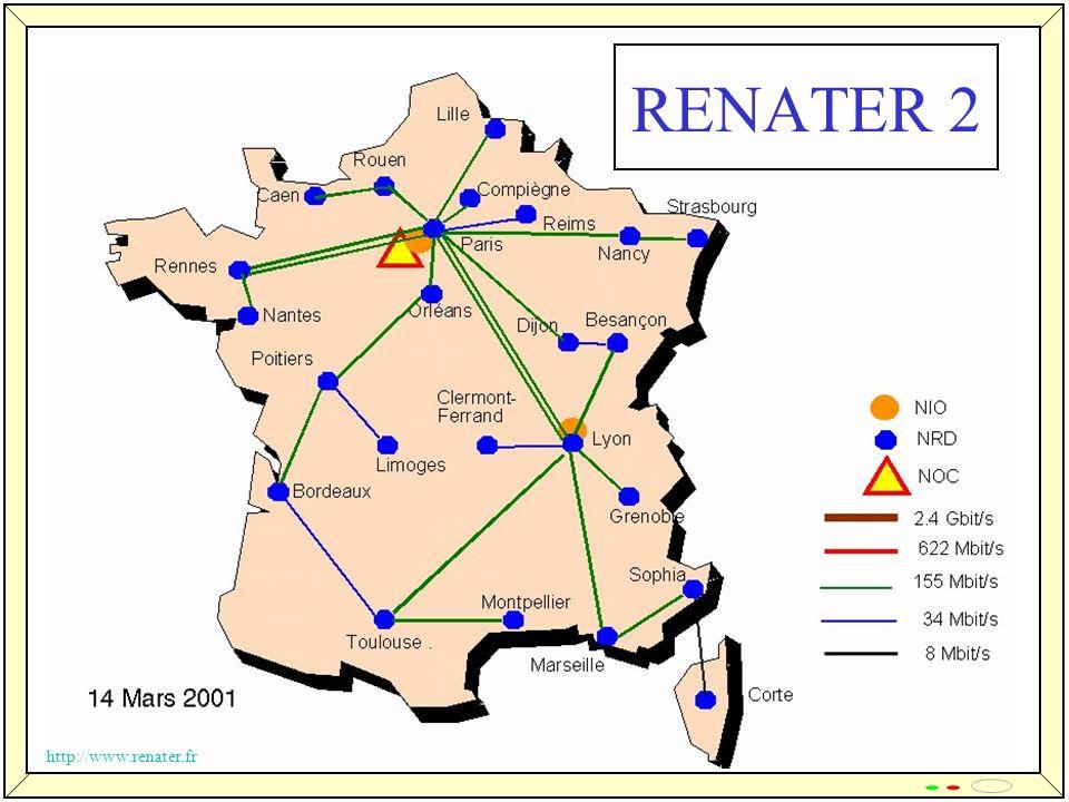 41 RENATER 2 http://www.renater.fr