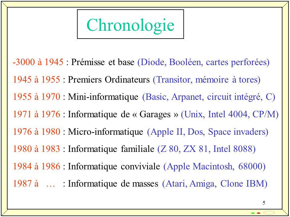 6 Pré-Historique -3000 : Chine, l octogone à trigramme -500 : Moyen Orient, l abaque et le boulier.