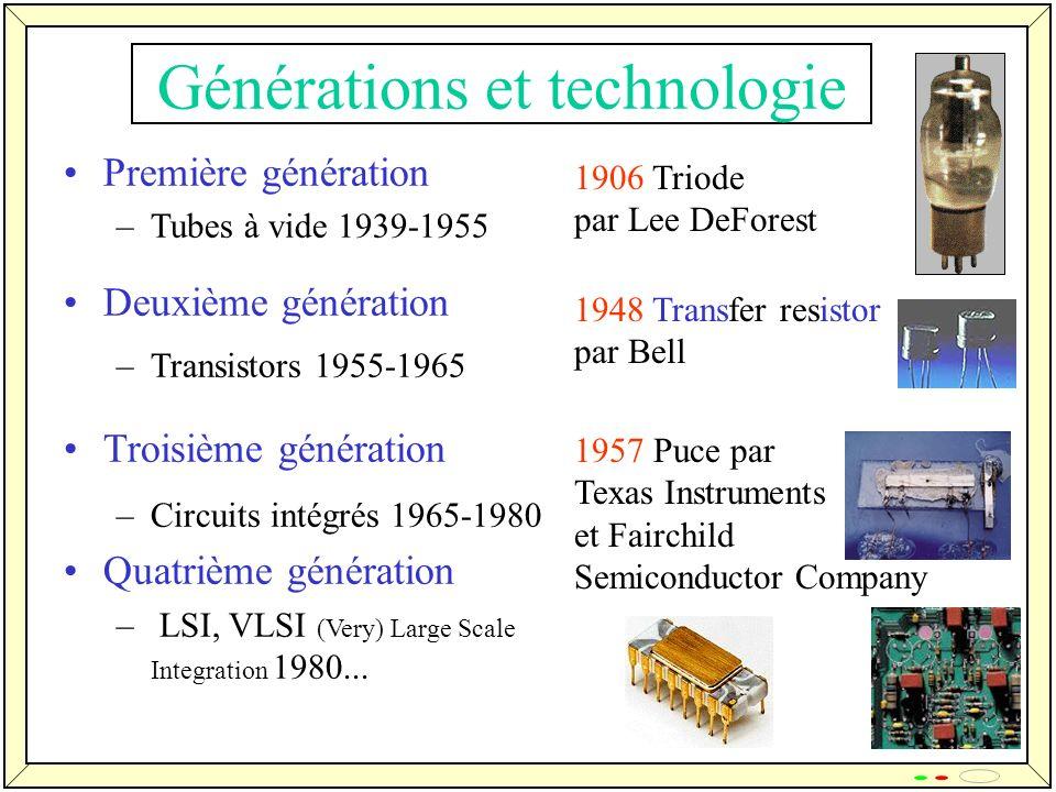 8 Générations et technologie Première génération –Tubes à vide 1939-1955 Deuxième génération –Transistors 1955-1965 Troisième génération –Circuits int